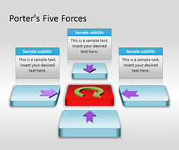 FREE Porter's Five Forces PowerPoint Template | business | Scoop.it