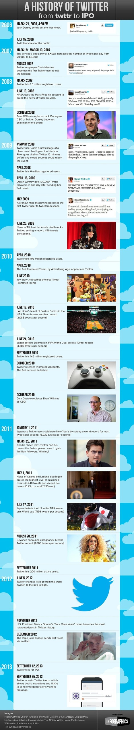 A Brief History Of Twitter [Infographic] - Social Media X | Social Media: Getting Started | Scoop.it