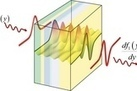 'Invisibility' Materials Could Do Computer's Work | geek-stuff | Scoop.it