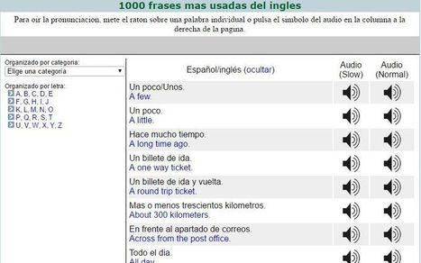 Las 1500 palabras más usadas en inglés y su pronunciación   El rincón de mferna   Scoop.it