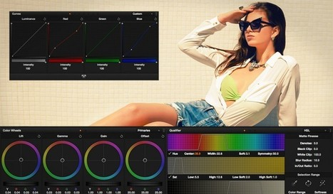 Popular Fashion Looks in Resolve - The Beat. | Colorist | Scoop.it