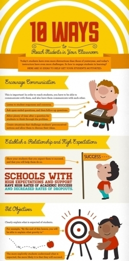 How to Motivate Your Students in the Classroom Infographic | Marketing Education | Scoop.it