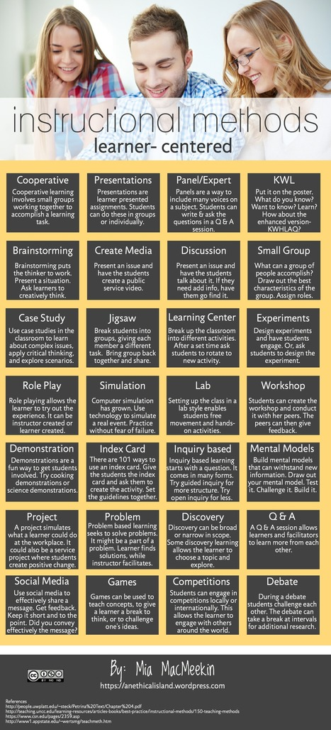 Student Centered Instructional Methods (Infographic) | Tecnologia Instruccional | Scoop.it