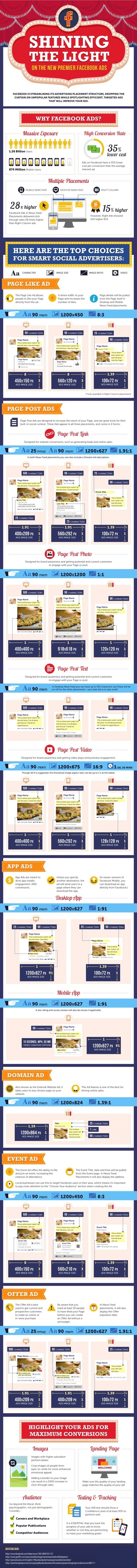 Tips for Maximizing Conversions with Facebook's Newest Ads #Infographic | MarketingHits | Scoop.it