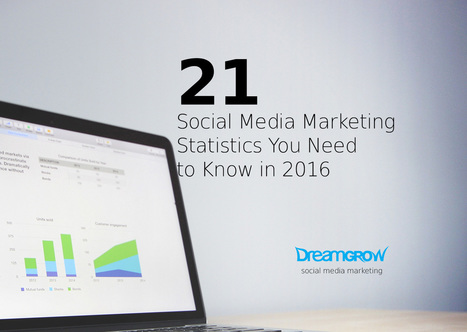 21 important Social Media Marketing Statistics for 2016 | Future  Technology | Scoop.it