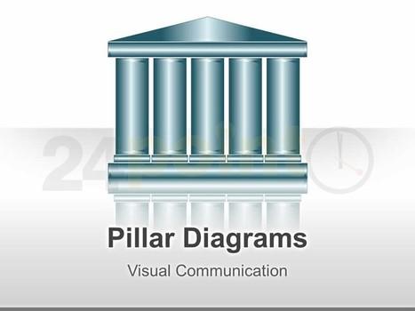 Roman Pillars Diagram - Editable PowerPoint Slides | Pillar Powerpoint | Scoop.it