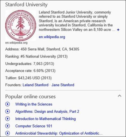 Bing integra temas educativos, descarga de aplicaciones y más en sus resultados de búsqueda | Aprendiendo a Distancia | Scoop.it