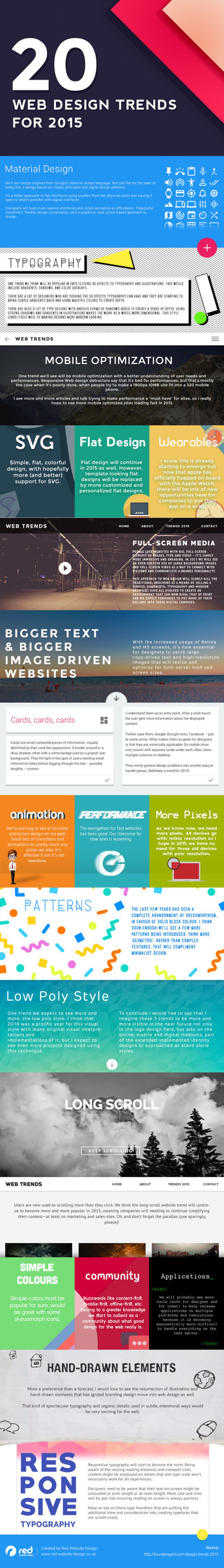 20 Web Design Trends for 2015 #infographic | WebsiteDesign | Scoop.it