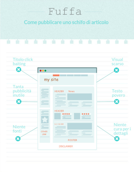 [Infografica] Anatomia di un articolo fuffa | Allicansee | Scoop.it