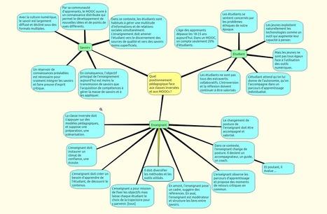 MOOC et classe INVERSÉE : Les défis pédagogiques posés par l'ère numérique | actions de concertation citoyenne | Scoop.it