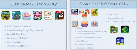 HOT Apps 4 Literacy: Episode 10 « techchef4u | iPad lesson ideas | Scoop.it