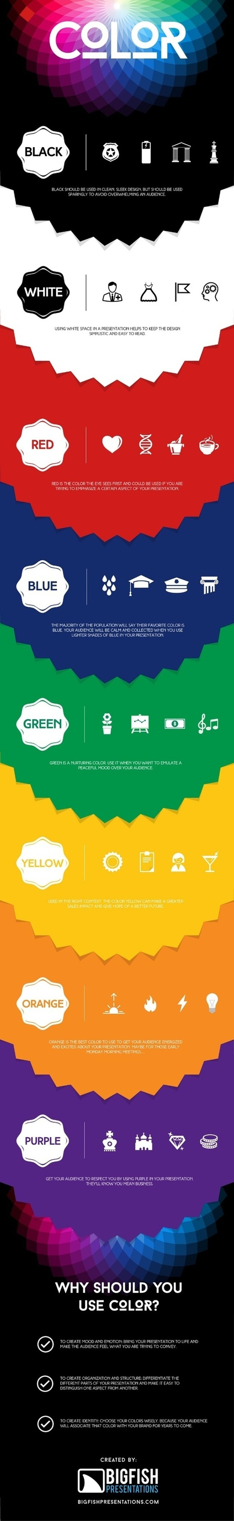 Psicología del color para presentaciones #infografia #infographic #design | Photo | Scoop.it