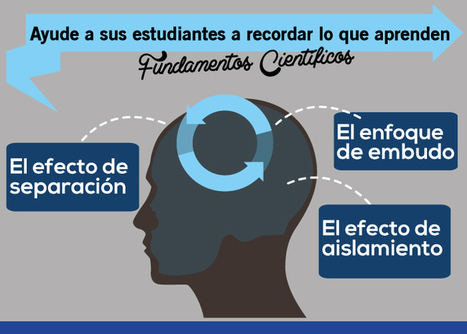 Ayude a sus estudiantes a recordar lo que aprenden: 3 Fundamentos Científicos | EDUCACIÓN 3.0 - EDUCATION 3.0 | Scoop.it