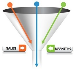 Introduction To Integrated Marketing: Sales and Marketing Alignment | Beyond Marketing | Scoop.it