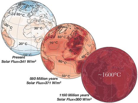 Many Earth-Like Planets Have Climates Too Hot for Life | geo portfolio | Scoop.it