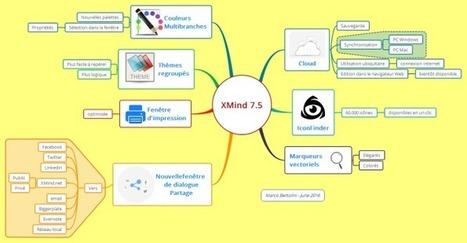 Nouvel XMind 7.5 beta : le Cloud, enfin ! | Bons plans et réflexions diverses | Scoop.it