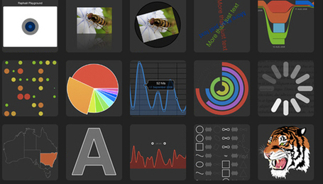 The top 20 scientific data visualisation tools scientists and teachers should know about | Social Mercor | Scoop.it