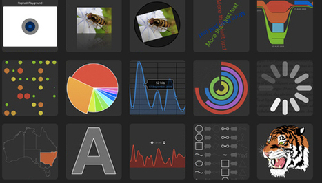 The top 20 data visualisation tools | E-Learning - Lernen mit digitalen Medien | Scoop.it