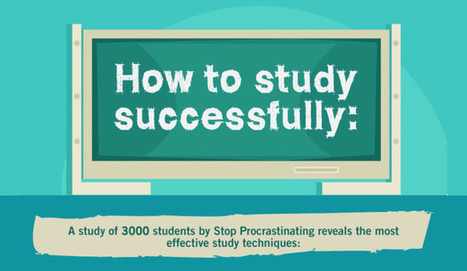 Studying Doesn't Have To Be a Struggle If You Do It Right by Dave LeClair | Teaching strategies | Scoop.it