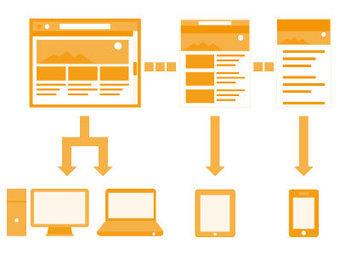 Diseño web responsive. Como hacer tu web responsive - Jesús AF WEB | JesusAnFor | Scoop.it