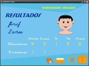 Manual de Habilidades Sociales para INFANTIL Y Primaria - Orientacion Andujar | Materiales de Orientación Andújar | Scoop.it