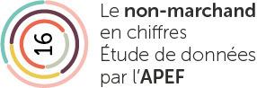 Le non-marchand en chiffres   APEF   Dernières productions   Scoop.it