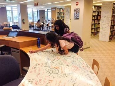 21st-Century Libraries: The Learning Commons | library trends and future roles | Scoop.it