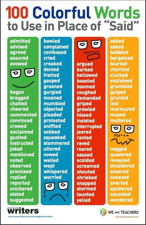 """100 Colorful Words to Use in Place of """"Said"""" 