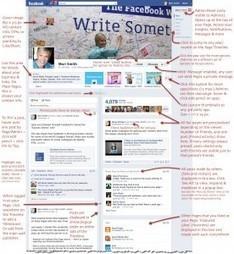 La nouvelle Timeline Facebook pour les marques, c'est demain pour les retardataires | Webmarketing, Medias Sociaux | Scoop.it