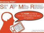 SAMR and Technology Integration Models on Pinterest | Edtech PK-12 | Scoop.it