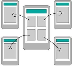 Identifying User Navigation & User Interface Problems Of Your Website | DesignPlus | Scoop.it