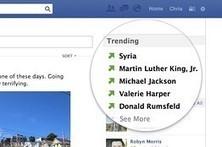 Facebook trend, Facebook news 2013, Social media update     Social Media Marketing Internet marketing analysis   Scoop.it