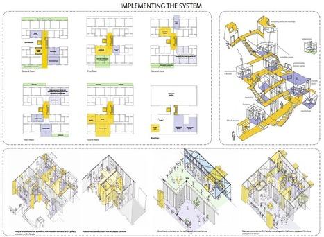 Desarrollo sustentable. Concepto y 22 Ejemplos de proyectos | Proyectos Sustentables | Scoop.it