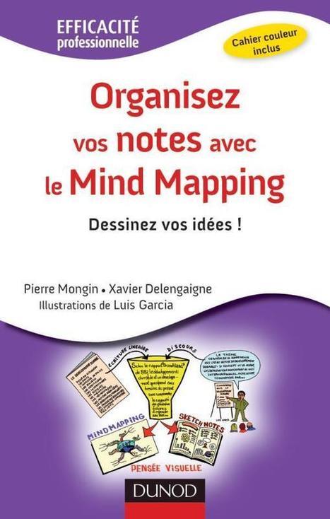hanaka on Twitter   Mind Mapping   Scoop.it