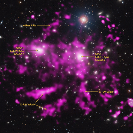 One of the Largest Structures in the Universe --Harbors Two Giant Elliptical Galaxies at Its Center | Ciencia-Física | Scoop.it