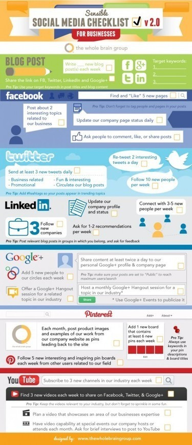 Helpful Social Media Checklist Infographic | social media infographics and typography | Scoop.it