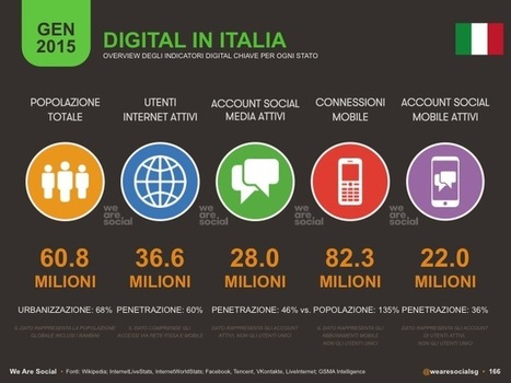 Digital, Social & Mobile 2015: tutti i numeri globali, e italiani | Socially | Scoop.it