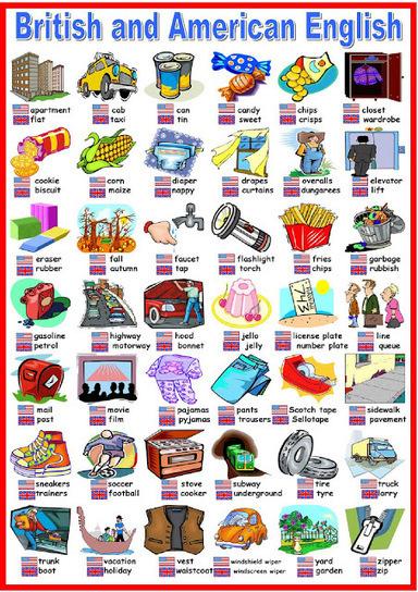 English is so fun!: British vs American English | Think in english | Scoop.it
