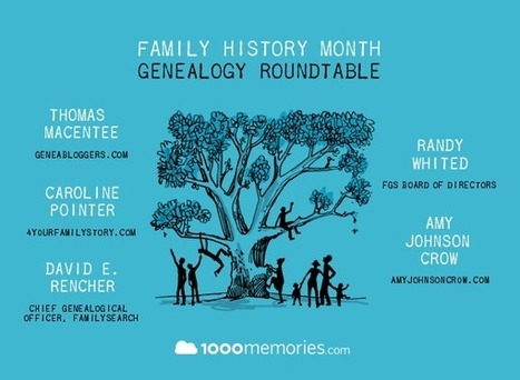 It's Time to Change the Game   Genealogy Technology   Scoop.it
