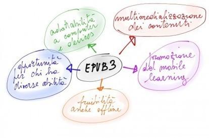 ePUB Editor - usabilità e fruibilità didattica   AulaMagazine Scuola e Tecnologie Didattiche   Scoop.it