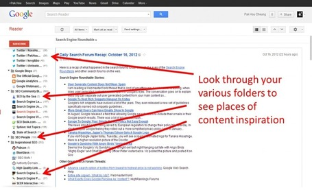 How to Leverage Google Reader for Guest Post Opportunities and Blogger Outreach | Content Strategy |Brand Development |Organic SEO | Scoop.it