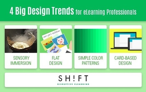 4 Big Visual Design Trends the eLearning Industry Should Care About | Pedalogica: educación y TIC | Scoop.it
