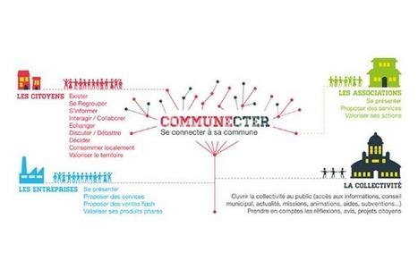 Communecter : un réseau social libre et citoyen   great buzzness   Scoop.it