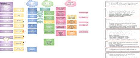 Kehityspsykologia kokonaisuutena | Psykologia | Scoop.it