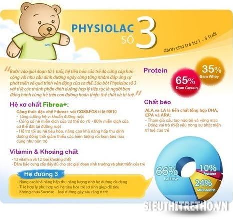 Sữa bột Physiolac số 3 400g, cách pha sữa đúng cách - Sieuthitretho.vn   Nestle - thuong hieu sua   Scoop.it