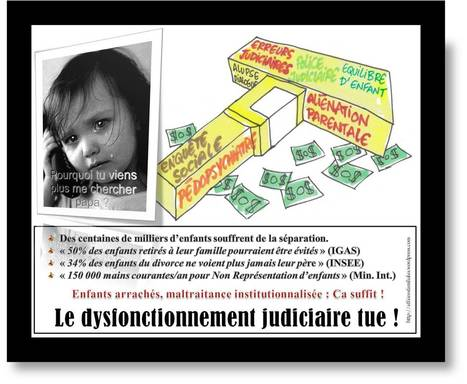 "Maltraitance institutionnelle : ""le dysfonctionnement judiciaire tue !"" 