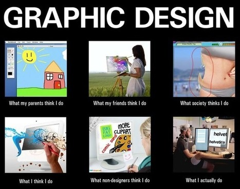 Graphic Design | What I really do | Scoop.it
