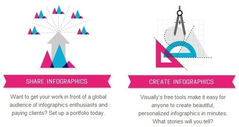 5 Herramientas web para hacer Infografías | Addict to technology | Scoop.it