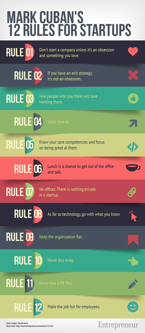 Mark Cuban's 12 Rules for Startups | Learning, Learning Technologies & Infographics - Interest Piques | Scoop.it