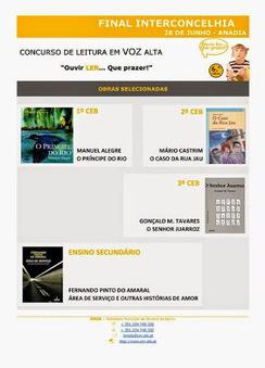 Escrevilendo: Concurso de Leitura em Voz Alta - Final Interconcelhia | Arte de cor | Scoop.it